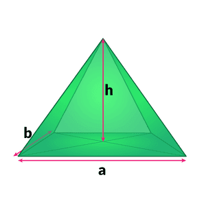 Square Pyramid calculator