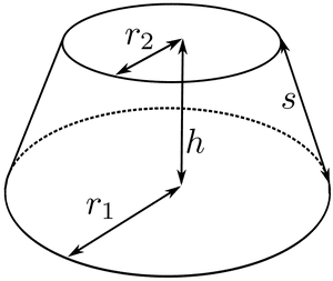 Conical Frustum radius and height